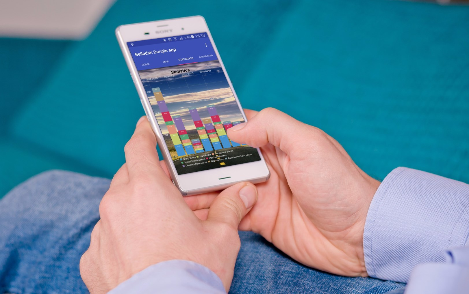 BellaDati Android Mobile Block for Charts