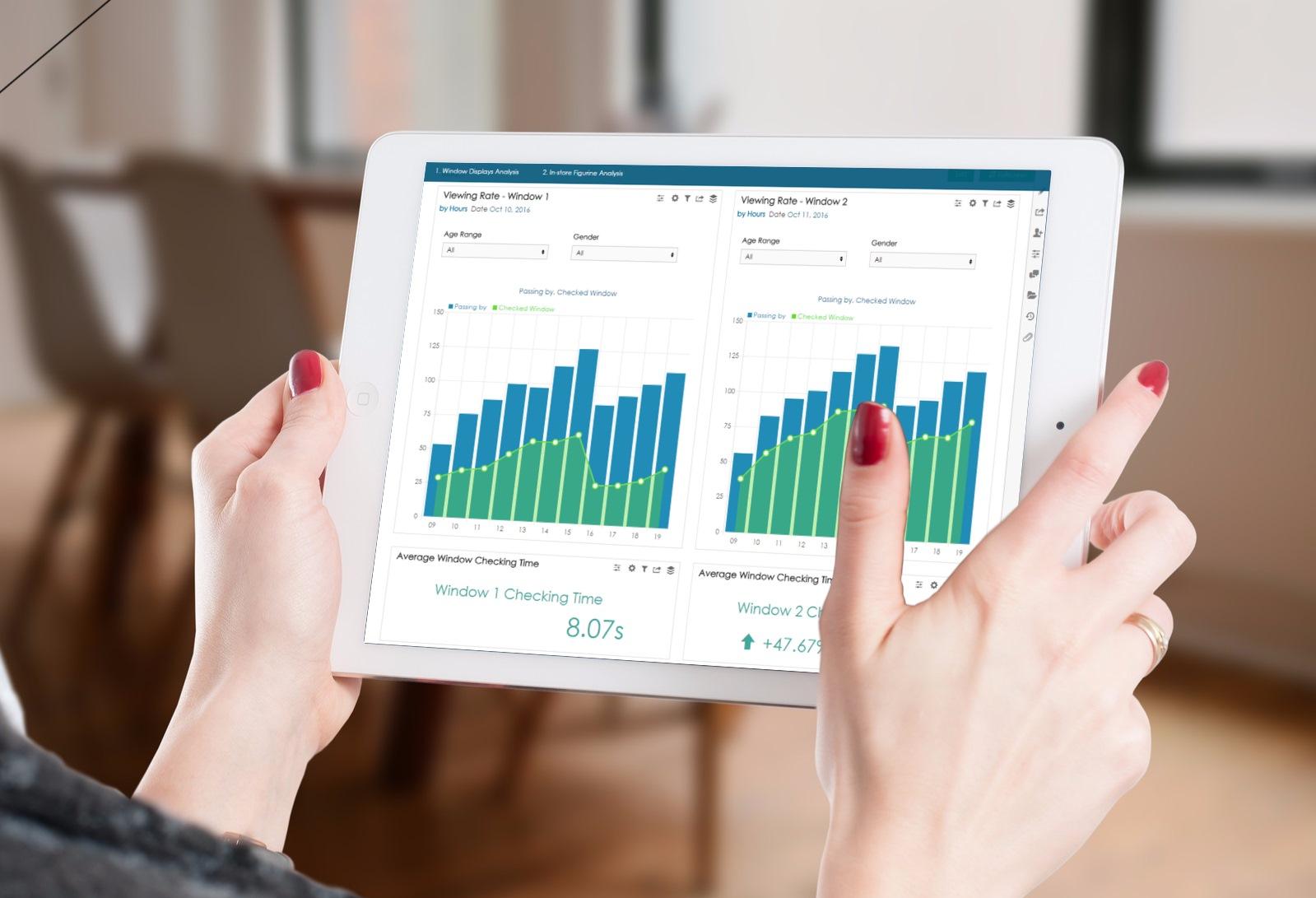 Video Analytics for Retail Marketing