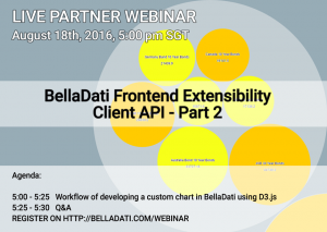 Frontend Extensibility Part #2