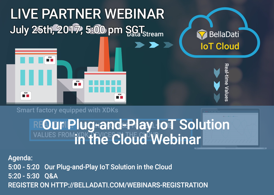 Our Plug-and-Play IoT Solution in the Cloud