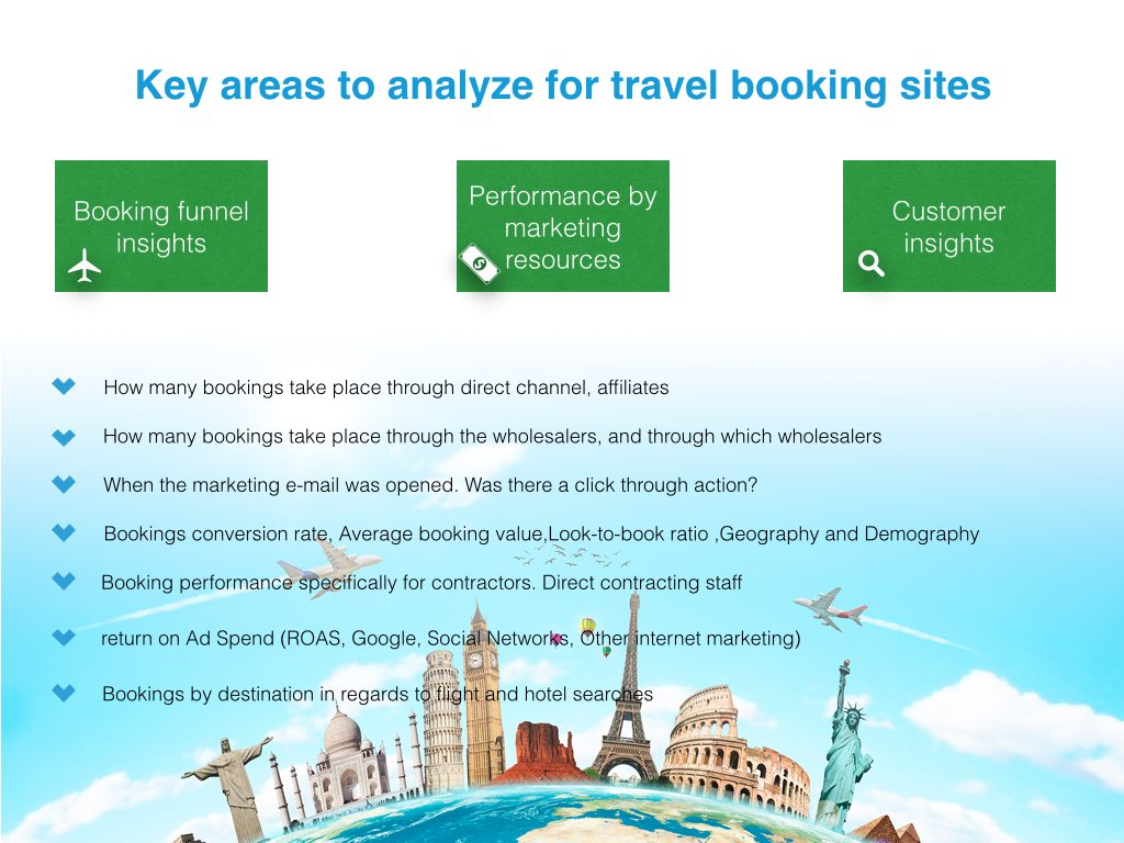 KPI for travel booking sites